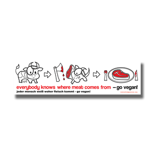 Everybody Knows Where Meat Comes From... - Sticker