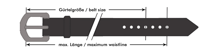 So wird die Gürtellänge bestimmt - this is how we measure the belts