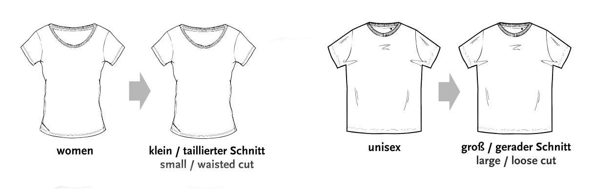 Picture of the tsyle of our shirts and the corresponding style-descriptions